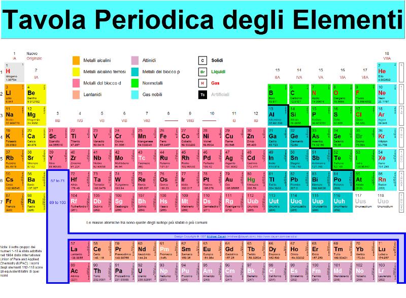 Festival della chimica conferenza stampa presentazione matera - Poster tavola periodica degli elementi ...