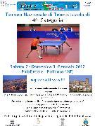Torneo Nazionale Predeterminato di 4^ categoria  - Matera