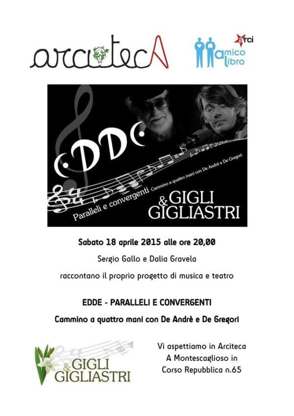 EDDE - Paralleli e convergenti - 18 Aprile 2015
