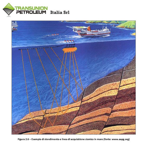 Sismica in mare con air-gun